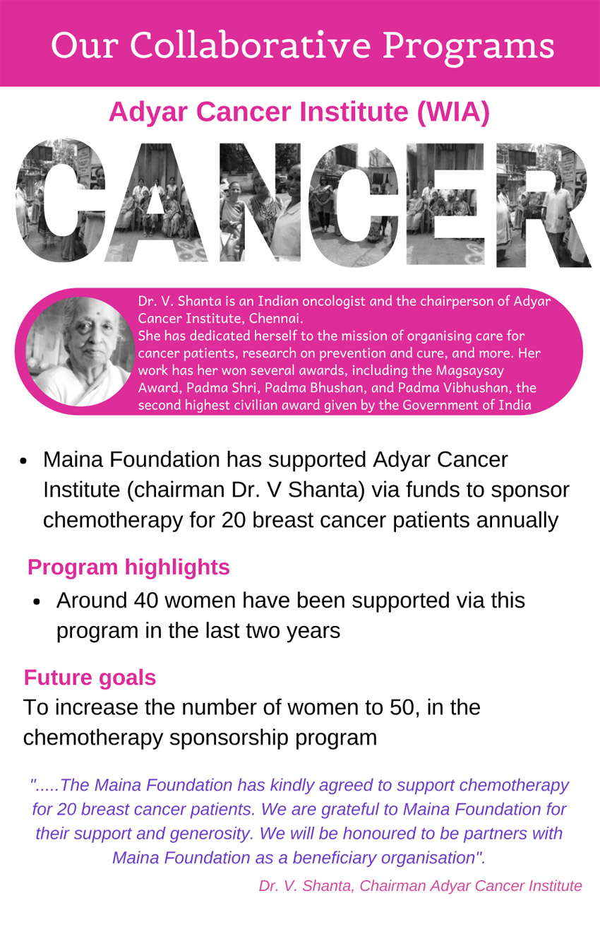 Collaborations: ADYAR Cancer Institute
